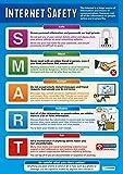 Lernposter, Thema Internet-Sicherheit (englischsprachig), laminiert, A1 840 x 584mm