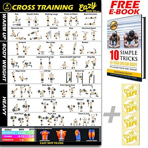 Eazy Wie to Cross Training Workout Banner Poster Big 28x 20Zug Ausdauer, Ton, Build Stärke & Muscle Home Gym Diagramm (Cap Hantel Gewicht Set)