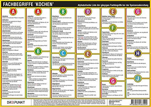 Fachbegriffe 'Kochen': Alphabetische Liste der gängigen Fachbegriffe bei der Speisenzubereitung