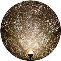 WOW stuff 872109–06C Kit de Ciencia Museo Star lámpara de proyector
