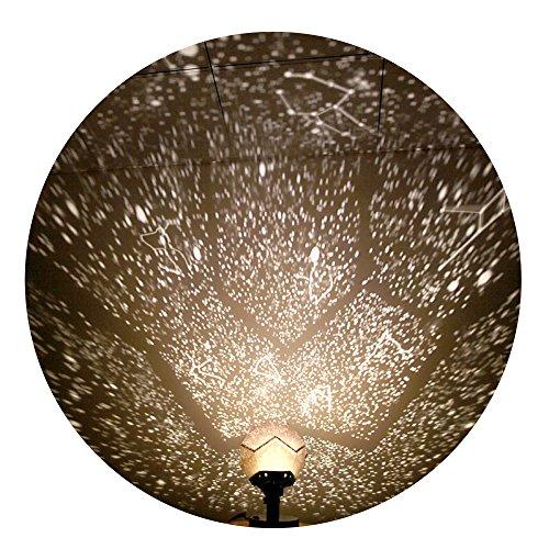 Imagen de Lámpara Proyector Wow Stuff por menos de 20 euros.