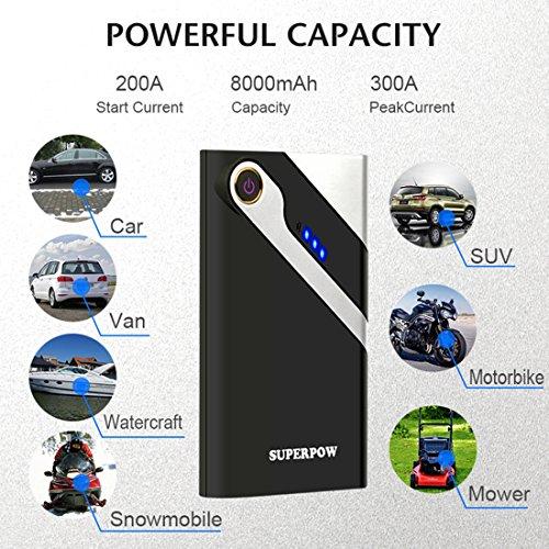 Jump-Starter-Superpow-Avviatore-di-Emergenza-8000-mAh-300A-Per-Auto-per-Motori-a-Benzina-Fino-a-25L-Smartphone-con-Pinze-Intelligenti-Torcia-a-LED-Porte-USB
