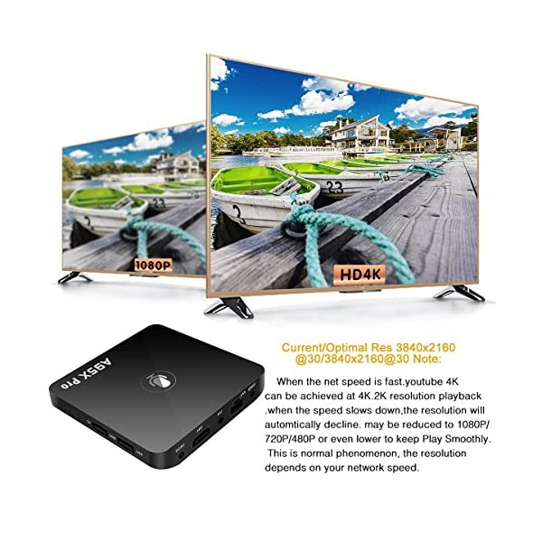 A95X-Pro-Android-712-TV-Box-2GB-DDR316GB-eMMC-Quad-Core-Support-3D-4K-24GHz-WiFi-H265-HDMI-20-avec-Une-Tlcommande-vocale