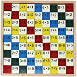 Wooden Multiplication Table - (1TNG142) - Mathematics Learning Toy For Kids