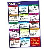 Primary Teaching Services Ltd S38 - Póster con reglas de gramática inglesa (A2), diseño de What is a...