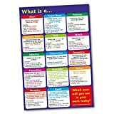Primary Teaching Services S38 A2 'What is a... English Grammar' Poster
