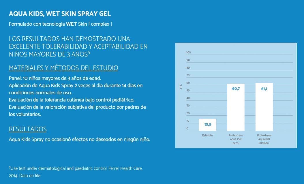 Protextrem Aqua Kids Spray Gel Fps 50+ 150 Ml