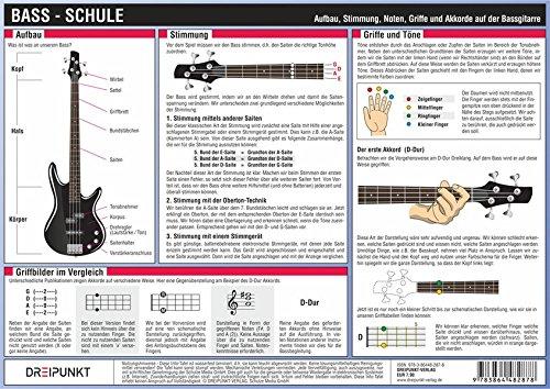 Bass-Schule: Aufbau, Stimmung, Noten, Griffe und Akkorde auf der Bassgitarre (Musikinstrument Akkord)