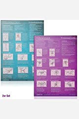 [2er Set] Yoni-Massage und Lingam-Massage: Ideal für die erotische Massage [2 Karten DIN A4 - 2seitig, laminiert] Karten