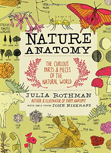Nature Anatomy (Julia Rothman)
