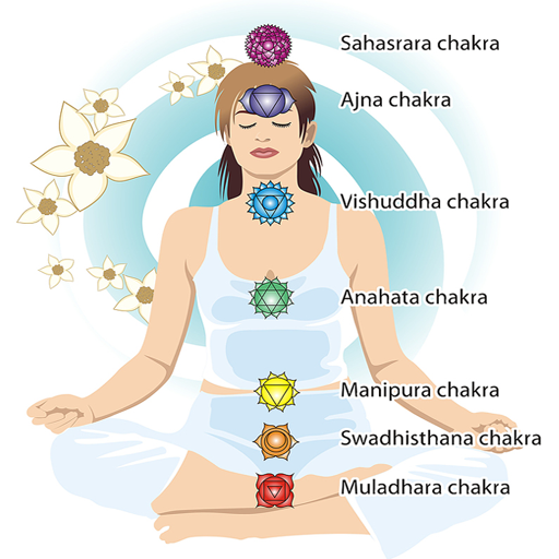 chakra-reference-guide-ebook