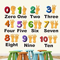 StickMe PVC Vinyl Wall Sticker 'Numbers From 0 To 10 Learning Education Nursery School Kinder Garden for Baby (Multicolour, 100 X 80 cm)