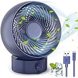 Ventilateur, TedGem Ventilateur USB Ventilateur de Table Mini Ventilateur Ventilateur Silencieux 180 types de vitesse du vent