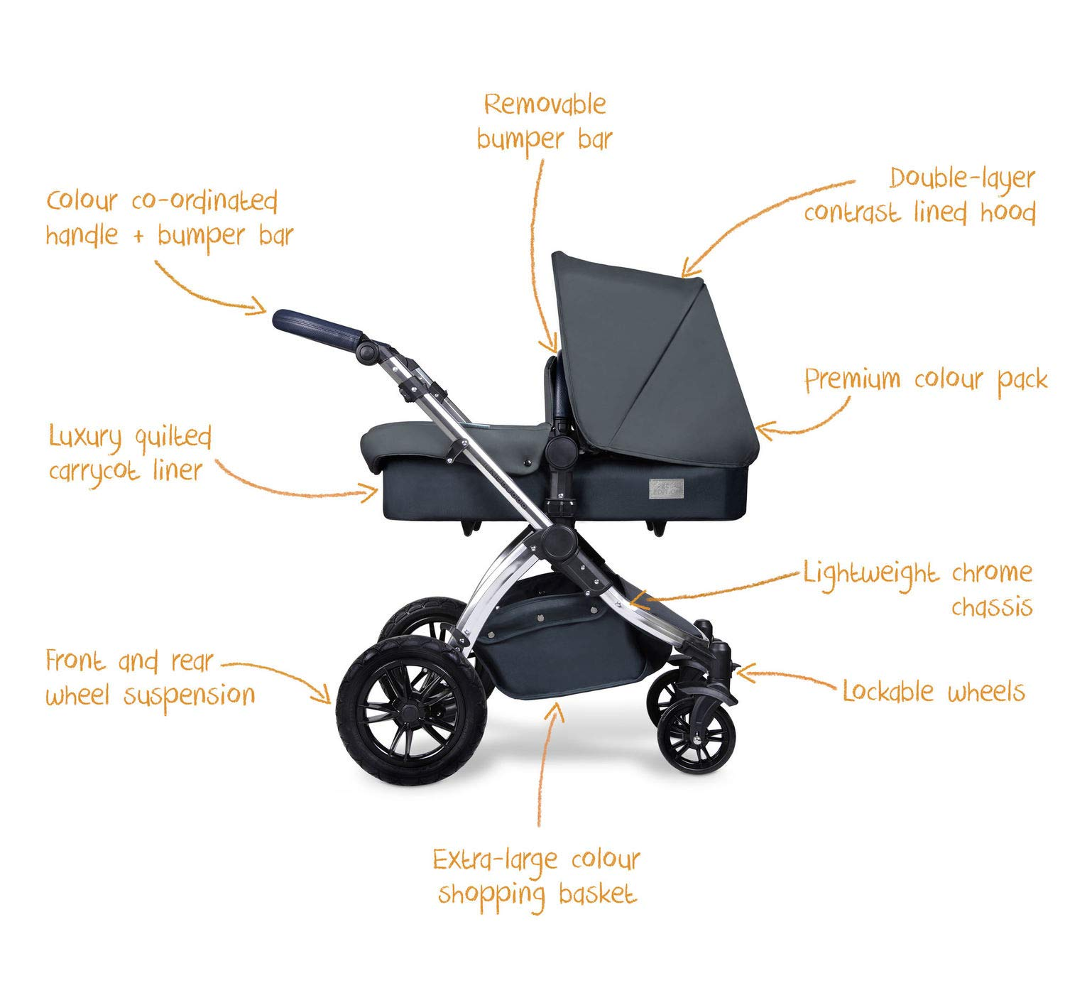 Ickle Bubba Stroller, Baby Travel System | Bundle incl Rear and Forward-Facing Pushchair, Car Seat, ISOFIX Base, Carrycot, Footmuff and Raincover | Stomp V4 Special Edition, Woodland Chrome Ickle Bubba DO-IT-ALL TRAVEL SYSTEM: Features luxury carrycot, reversible pushchair, and Galaxy Group 0+ lined car seat and ISOFIX base. Easy-click release allows for quick transitions between car and stroller LIGHTWEIGHT, QUICK FOLD: 6.5kg chassis with wheels. BUILT IN STORAGE: Matching stow away bottom basket with high sides for increased storage; changing bag with shoulder strap and mats included FORWARD AND PARENT FACING TODDLER SEAT: The multi-position recline allows your child to lie comfortably for naps or sit upright to take in the sights. 2