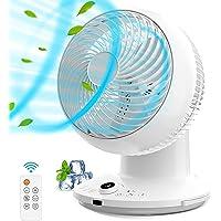 Ventilateur de Circulation d'air, QUARED Ventilateur de Bureau Silencieux, 360° Oscillant Turbo Ventilateur avec…