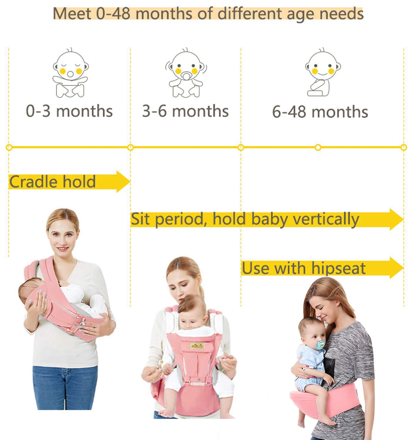 Viedouce Baby Carrier Ergonomic for Newborn,Pure Cotton Front Back Child Carrier with Detachable Hood Multi-Position Soft Backpack Carrier,Complete Safety Protection(0-48 Months) (Pink) Viedouce 【More environmentally friendly】-Baby carrier has high quality pure cotton fabric with 3D breathable mesh take care of your health and the health of your baby; The detachable sun visor and wind cap provide warmth in the winter and freshness in the summer. At the same time, the zipper buckle is designed for easy disassembly and cleaning. 【More ergonomic】 -Baby carrier for newborn has an enlarged arc stool to better support the baby's thighs, the M design that allows the knees to be higher than the buttocks when your baby sits, is more ergonomic. 【Comfort and safety】 - The area near the abdomen is filled with a soft and thick sponge, reduces the pressure on the abdomen and gives more comfort to you and your baby. High quality professional safety buckles and attach, shock absorbing pads, are equipped to protect your baby. 5