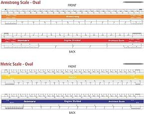 Isomars Armstrong & Metric Scale Combo Set