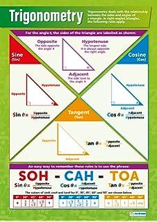 Mathematics Trigonometry A4 LAMINATED POSTER TYPES OF TRIANGLES