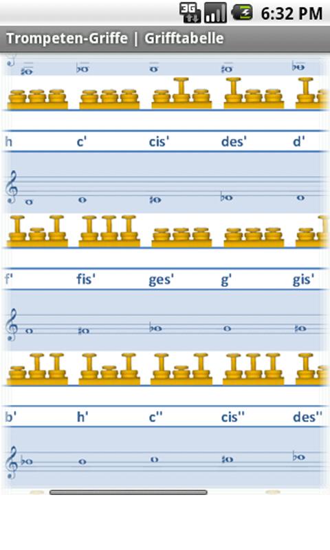 Trompeten-Griffe: Amazon.de: Apps für Android