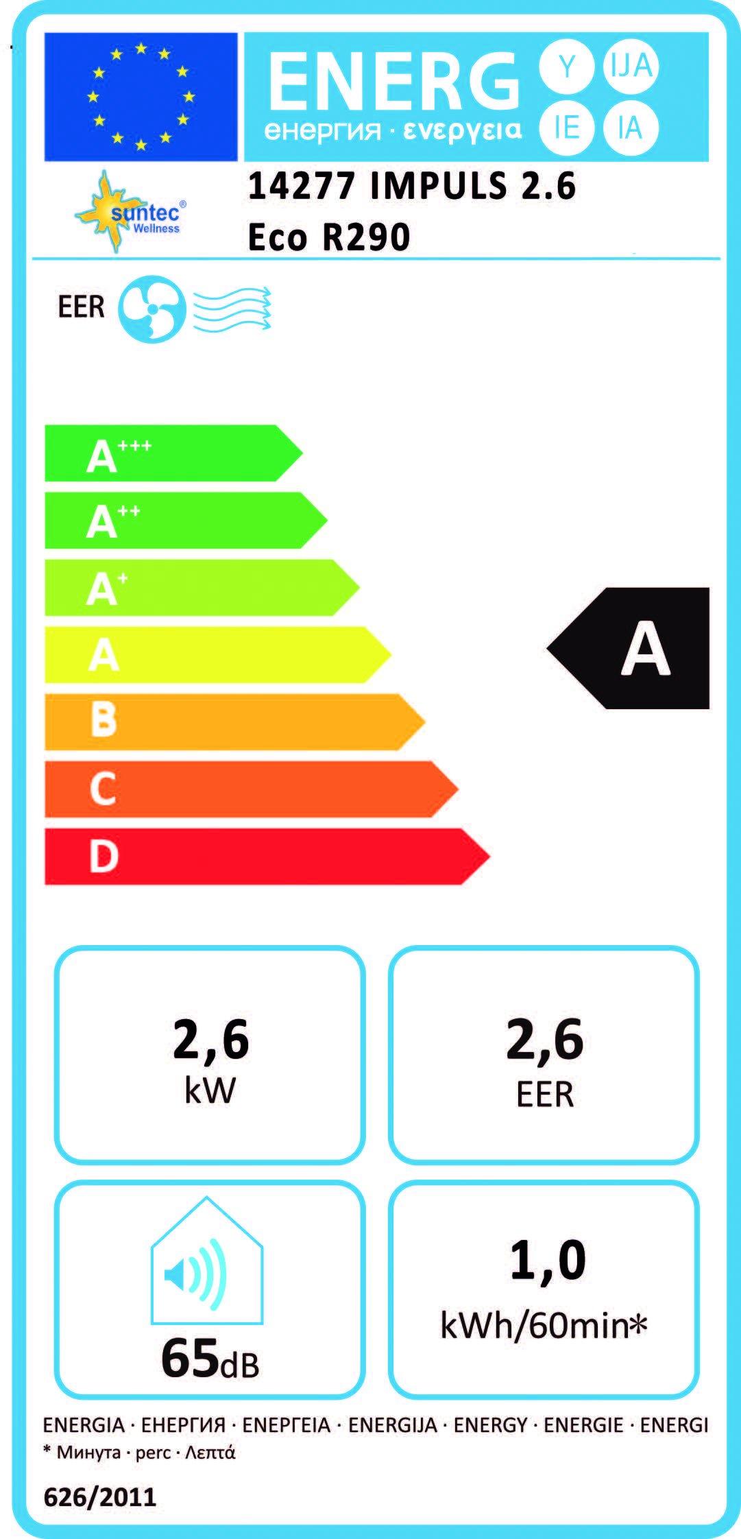 Suntec Wellness 15427 IMPULS 3.8 Eco R290 mobiles lokales Klimagerät Schwarz-Weiß