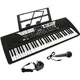 Electronic Keyboards