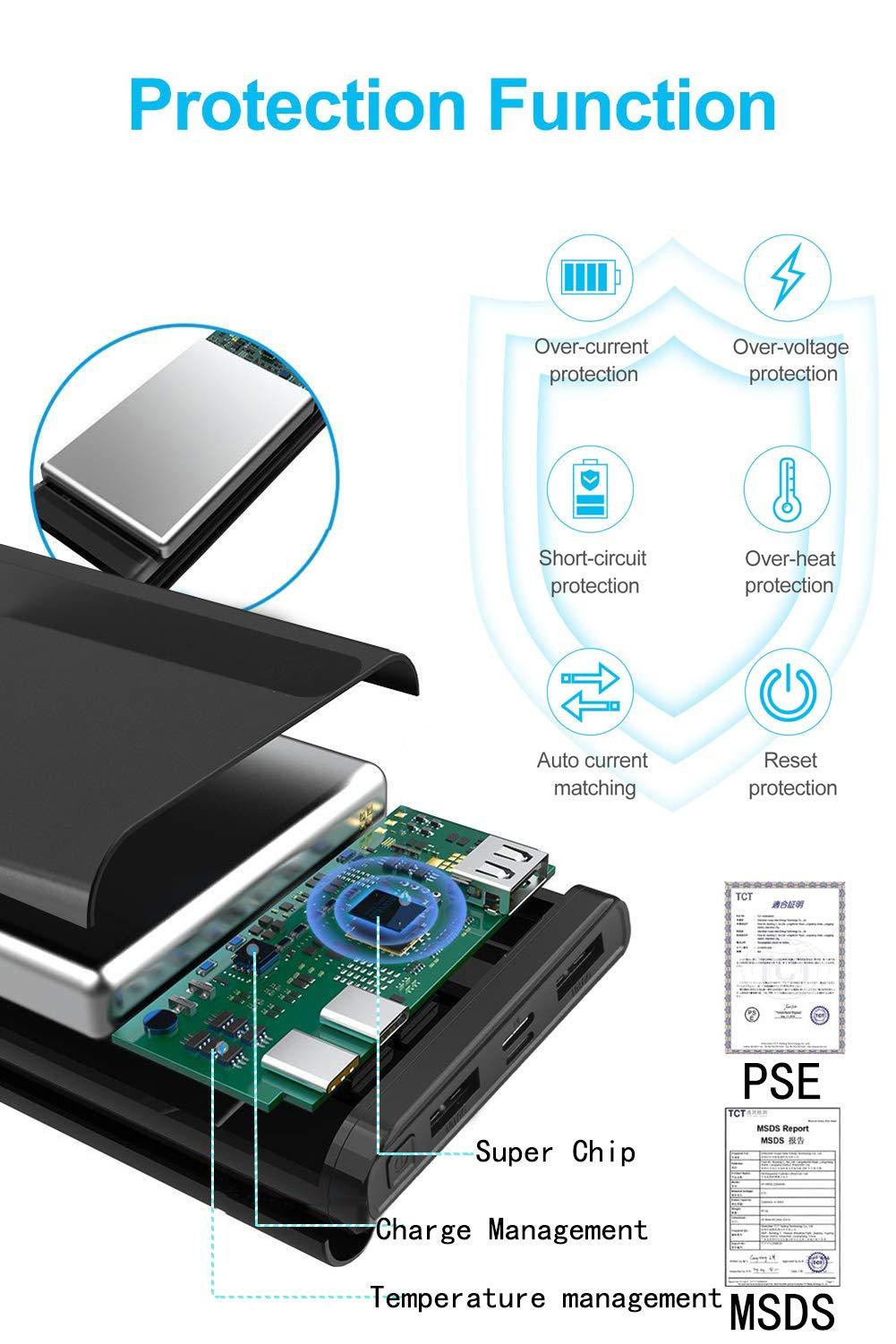 KIVTEET Power Bank 20000mah Carica Rapida Caricatore Portatile Display Digitale Batteria Esterna 2 Porta USB Batteria… 3 spesavip