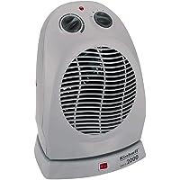 Einhell Heizlüfter HKLO 2000 (bis 2000 Watt, 90° Schwenkfunktion, Thermostatregler, 2 Heizstufen, Sicherheitsabschaltung…