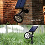INOVERA (LABEL) Solar LED Focus Lights Waterproof Garden Lawn Outdoor Wall Mounted Spotlight, Black