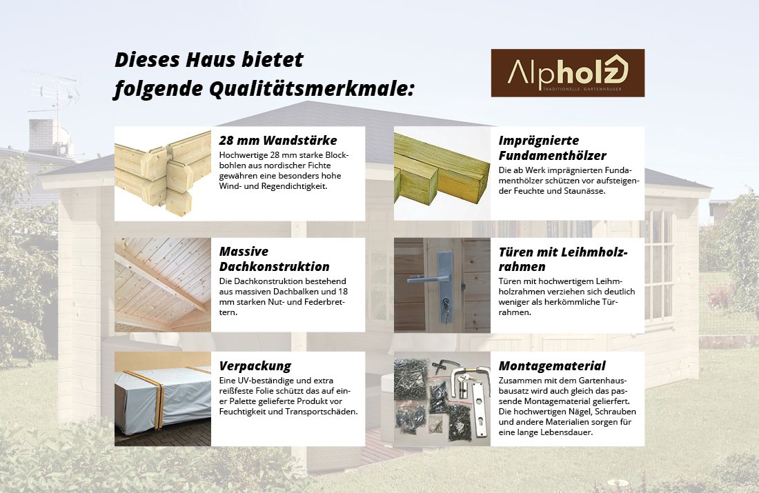 Alpholz Gartenhaus Clockhouse-28 aus Massiv-Holz | Gerätehaus mit 28 mm Wandstärke | Garten Holzhaus inklusive…