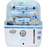 Best Water Purifier Under 20000 in India (2020 Review) 8
