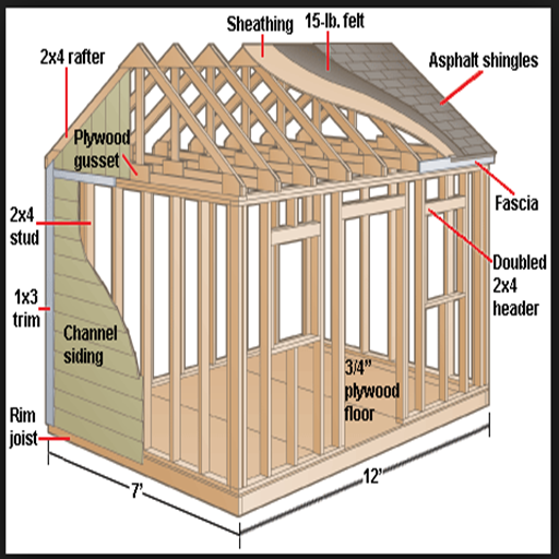 Storage Shed Kit (DIY Shed Plans A Beginner's Guide 10x12)