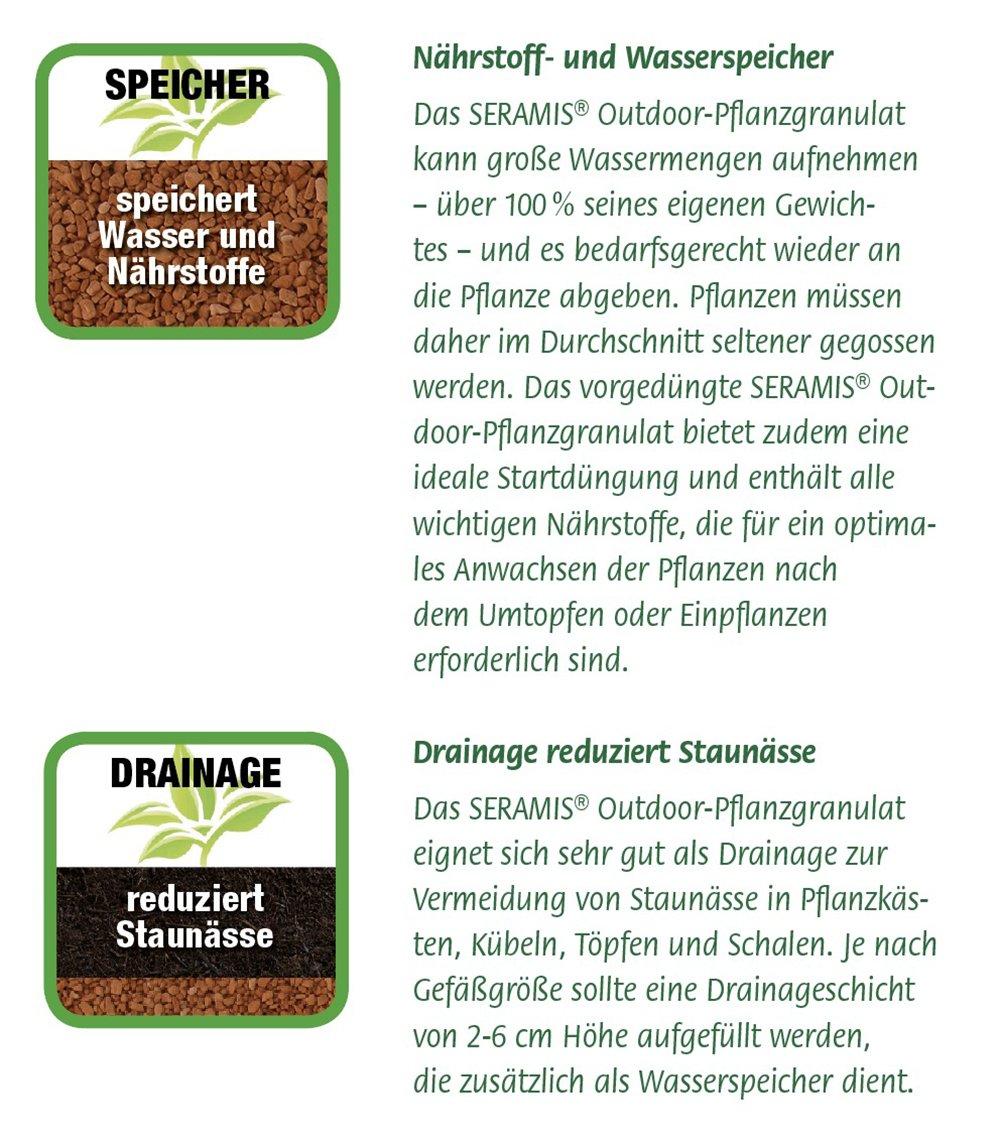 Fein Pflanzen Topfen Kubeln Terrasse Zeitgenössisch ...