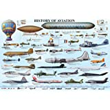 Empire poster formation-history of aviation histoire ü poster des avions