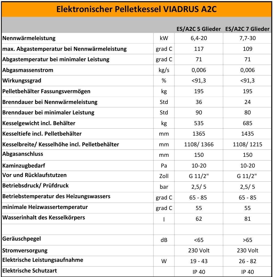 Erfreut Warmwasserkessel Mit Hohem Wirkungsgrad Fotos - Der ...