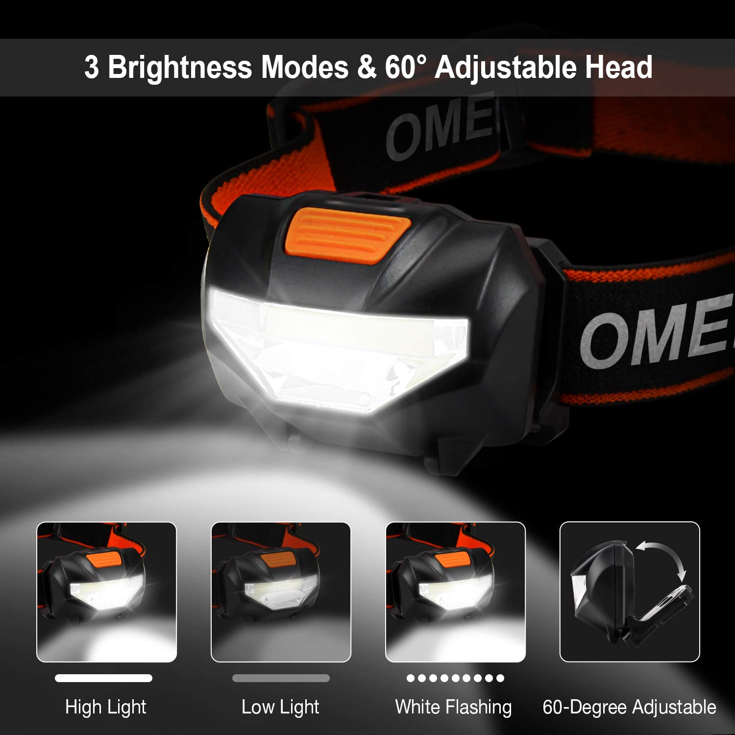 Ultra Bright LED Headlamps 2 Pack with Batteries