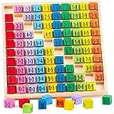 1x1 para Niños Primaria, ábaco de Madera, Juego Tablas de Multiplicar, Tablas Multiplicar, Base 10 Matemáticas, Juegos Matema