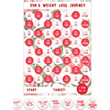 Weight Loss Chart, 1-4 Stone laminated sheet with stickers, Diet Reward Chart, Weight loss motivation, Slimming World…