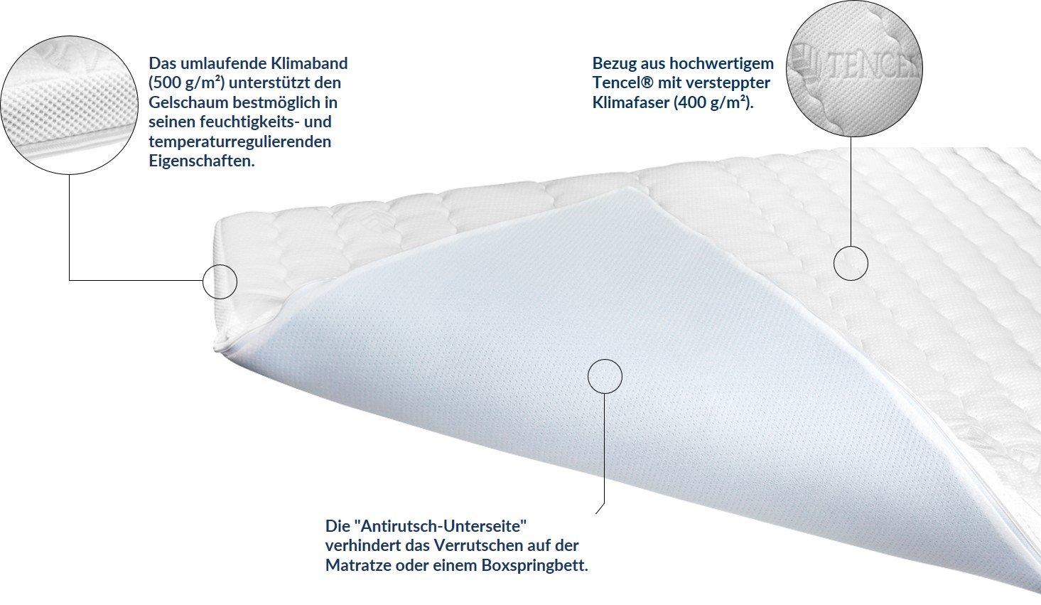 Premium Gelschaum-Topper 80x190cm mit RG 50 - Hochwertiger Lyocell-Bezug - Antirutschfunktion - Umlaufendes Klimaband…