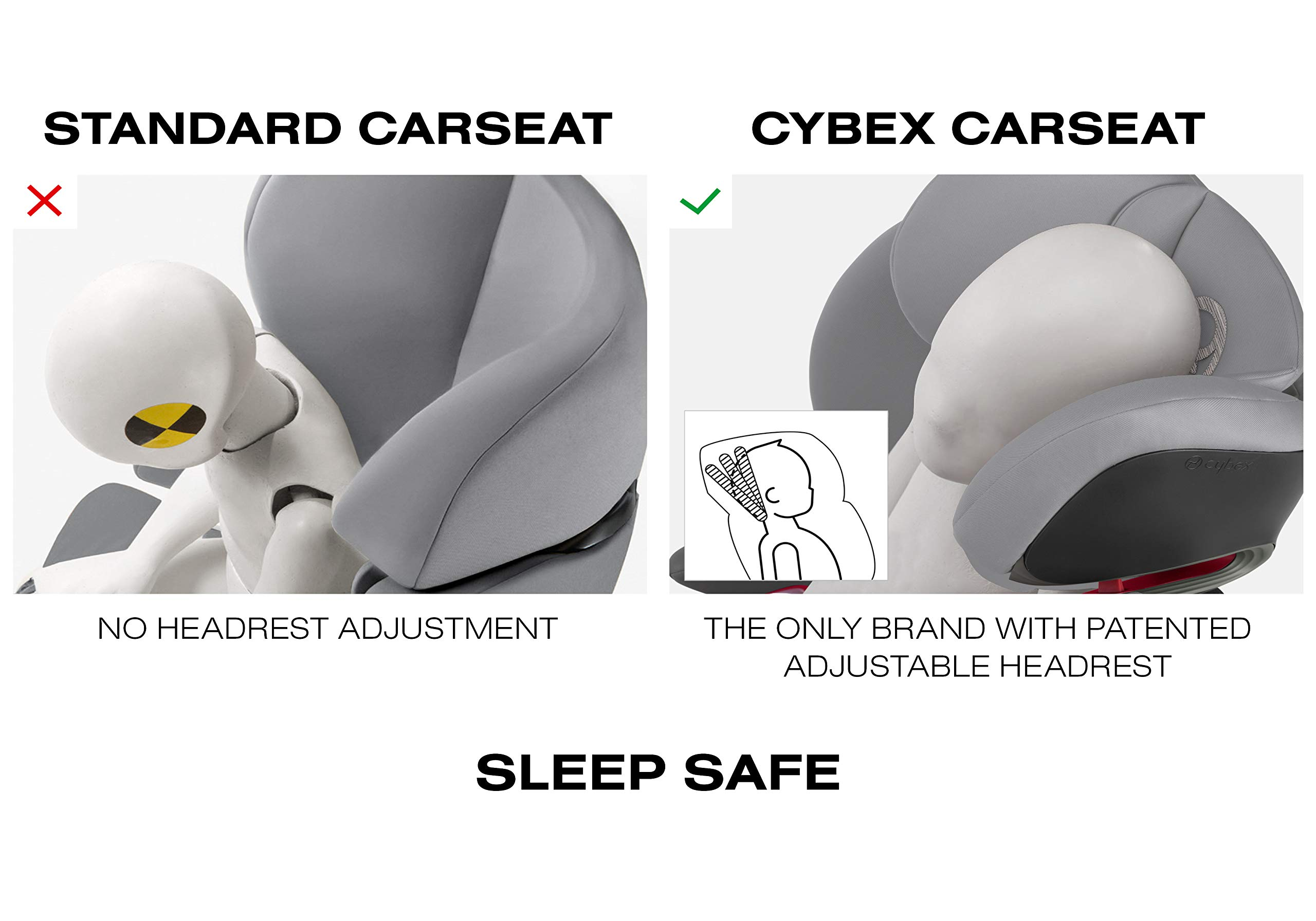 CYBEX Gold Solution S-Fix Child's Car Seat, For Cars with and without ISOFIX, Group 2/3 (15-36 kg), From approx. 3 to approx. 12 years, Lavastone Black  Group 2/3 high back booster seat. suitable from 15 - 36kg. designed to be used until a maximum height of 150cm, approximately 12 years. 3-position optimized reclining headrest prevents the child's head from tipping forwards, and integrated ventilation system keeps them cool. The integrated lisp. system offers increased safety in the event of a side-impact collision by reducing the forces by approximately 25%. 2