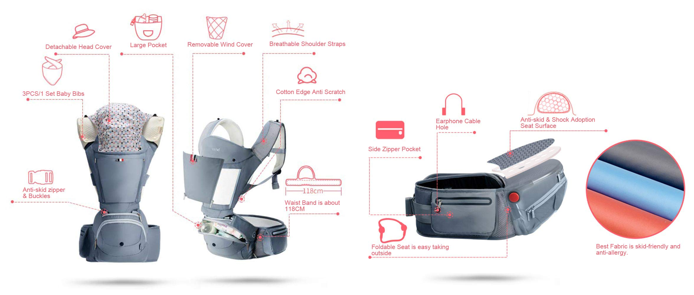 """Bebamour Baby Carrier Hip Seat 6 in 1 Clasical Baby Carrier Backpack 0-36 Months with 3PCS Baby Drool Bibs, Convertible Baby Carrier (Noble Grey) bebear SPORTY CHIC - The baby carrier is used soft classical cotton with polyester touching. The breathable effective is more than 76% which is better than ordinary cotton. Baby will feel best comfort and soft in it. C+M DESIGNED - Ergonomic baby carrier is all parents' pursue. The hip seat is designed according to baby's develoment. Size: L9.8""""*H11.8""""*W7""""(L25*H30*W18CM); Weight is about 1.82 lbs(0.83KG). The upper part can be detached to be a single seat. You can put baby in 3 ways, horizontal, face-forward and face-inward. GOLDEN RATIO - Best comfort for baby who is from 0-36months and whose weight is about 0-33 lbs (0-14.9KG). Baby can be carried in another 3 ways by face-forward, face-inward and backpack position. 4"""