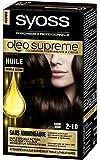 Syoss - Coloration Permanente Cheveux Oléo Suprême - Brun Noir 2-10