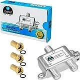 HB-DIGITAL SAT - BK - UKW - divisor de 2 vías 5-2400 MHz digital analógico - apto totalmente blindado con paso de tensión SAT