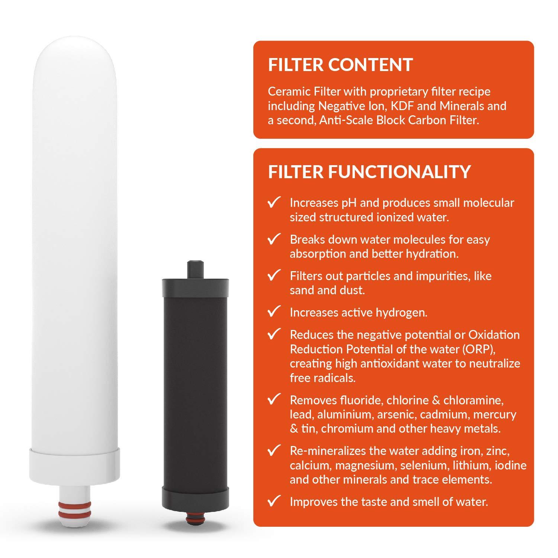 PH007 Faucet Filter Refill Cartridge
