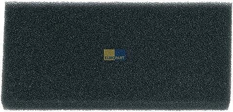 Schwammfilter Filter Filtermatte Wärmepumpentrockner Gorenje D9866E SP-13 SP13