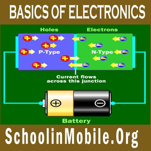 elettronica di base - Potenza Fet