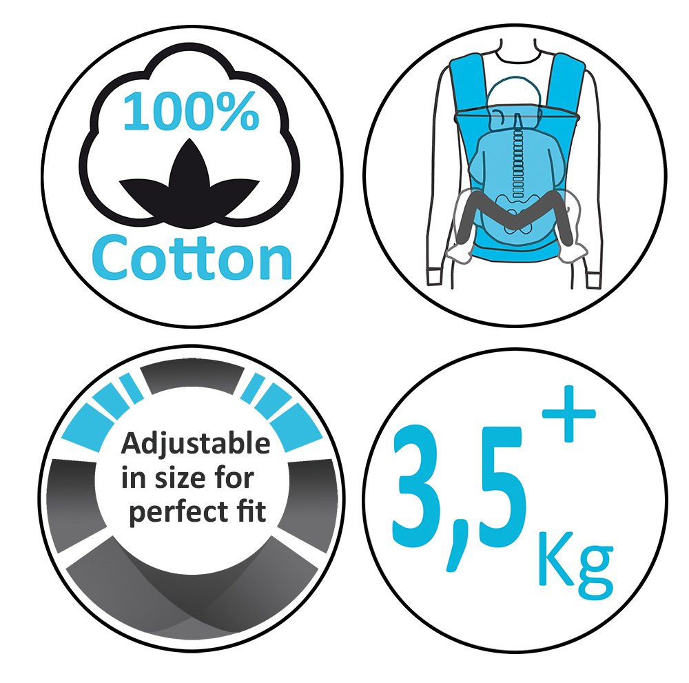 Wallaboo Baby carrier Ease, Hig Quality, Easy Adjustable and Ergonomic Front Carrier, 2 carrying poitions, Strong 100% cotton, Newborn 8lbs to 33lbs, Colour: Grey Wallaboo Ergonomic carrying with wide leg position (m-position) Sturdy waist belt and padded shoulder straps. Age suitability: babies from 3,5kg / 8 lbs to 15kg / 33 lbs. Walla boo baby carrier is made with 100% breathable cotton, makes baby feel comfortable and cozy 6