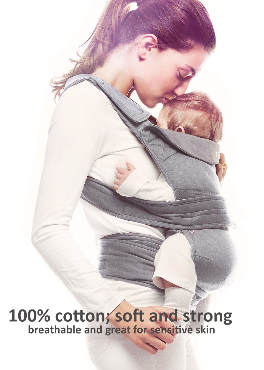 Wallaboo Baby carrier Ease, Hig Quality, Easy Adjustable and Ergonomic Front Carrier, 2 carrying poitions, Strong 100% cotton, Newborn 8lbs to 33lbs, Colour: Grey Wallaboo Ergonomic carrying with wide leg position (m-position) Sturdy waist belt and padded shoulder straps. Age suitability: babies from 3,5kg / 8 lbs to 15kg / 33 lbs. Walla boo baby carrier is made with 100% breathable cotton, makes baby feel comfortable and cozy 7
