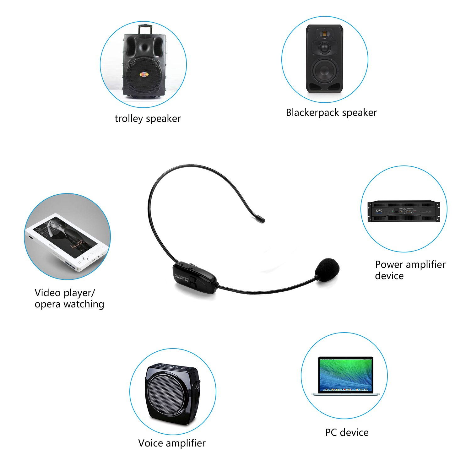 DETAILS. Wireless Microphone Headset acc8c6f53a4c