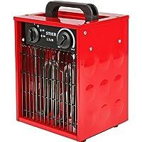 STIER Heizlüfter, elektrisch, Heizleistung von 3300 W, Bauheizer mit 3 Heizstufen, Luftleistung 380 m³ / h…