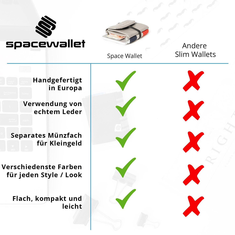 28999b4e583f35 Space Wallet Pull Mini Geldbeutel aus Leder - Bis zu 15 Kreditkarten/EC- Karten